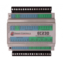 Smart I/O: 23-Channel Programmable Multi